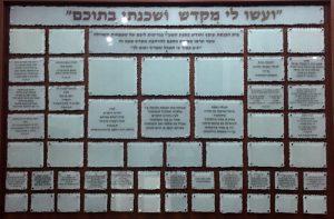 לוח-תורמים-באריאל